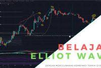 Cara Trading Menggunakan Elliot Wave Bullish