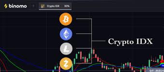 Crypto Idx Adalah